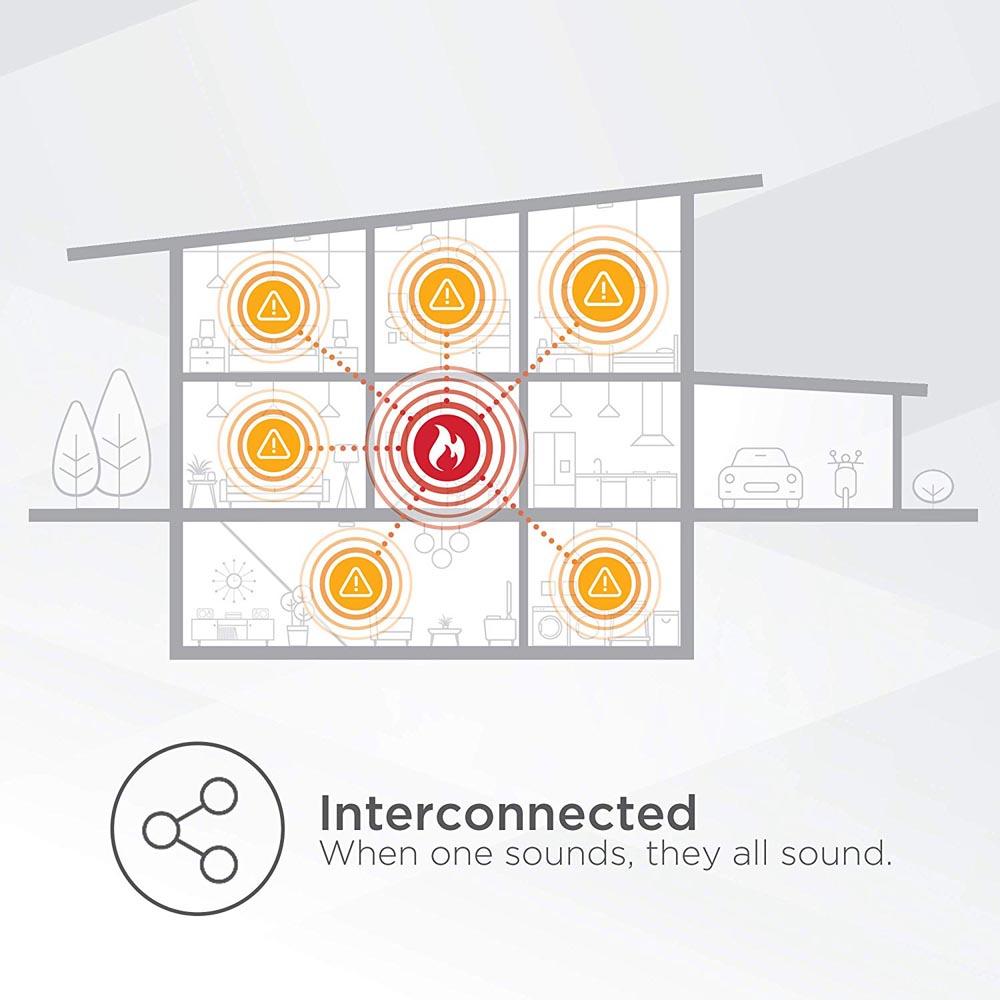 First Alert onelink mesh netowork