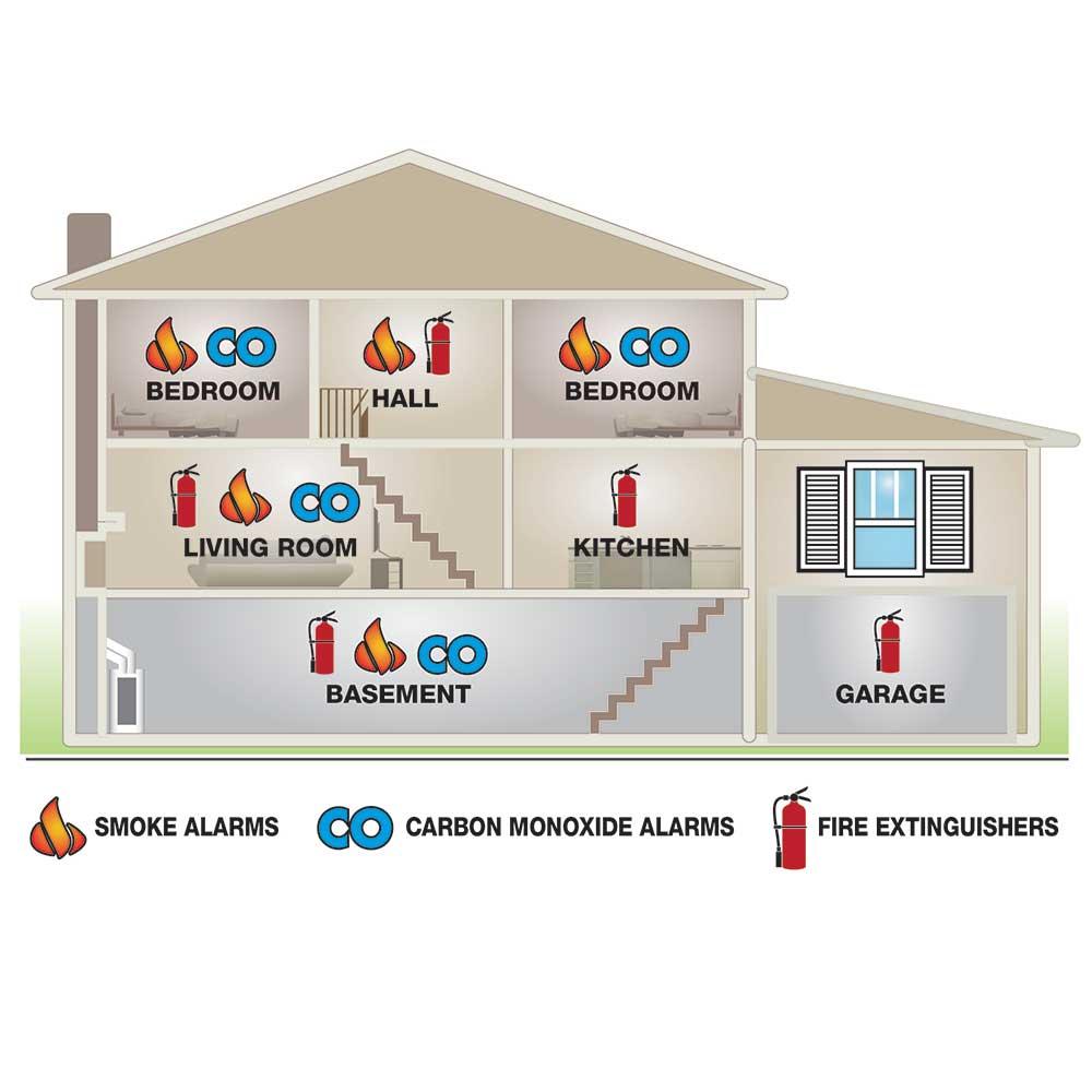 First Alert atom smoke alarms